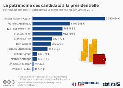 Macron nous prendrait-il pour des cons ?